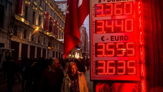 Turkish lira slides 5 percent ahead of key elections this weekend